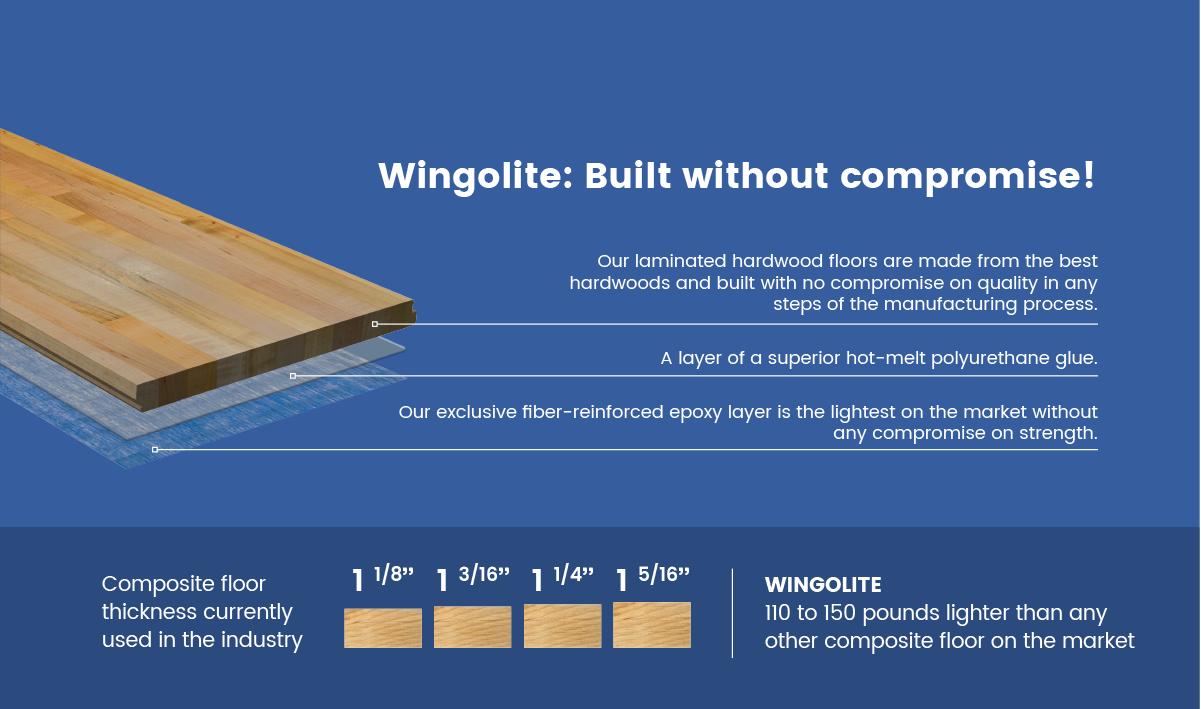 Wingolite Floor Component